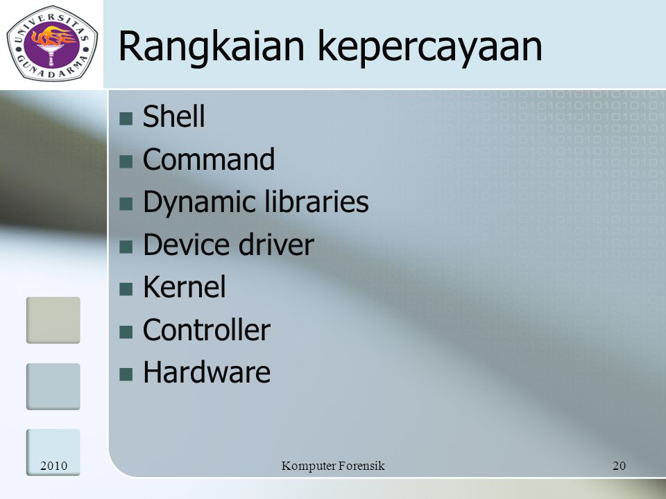 Rangkaian kepercayaan Shell Command Dynamic libraries Device driver Kernel Controller Hardware 201020Komputer Forensik