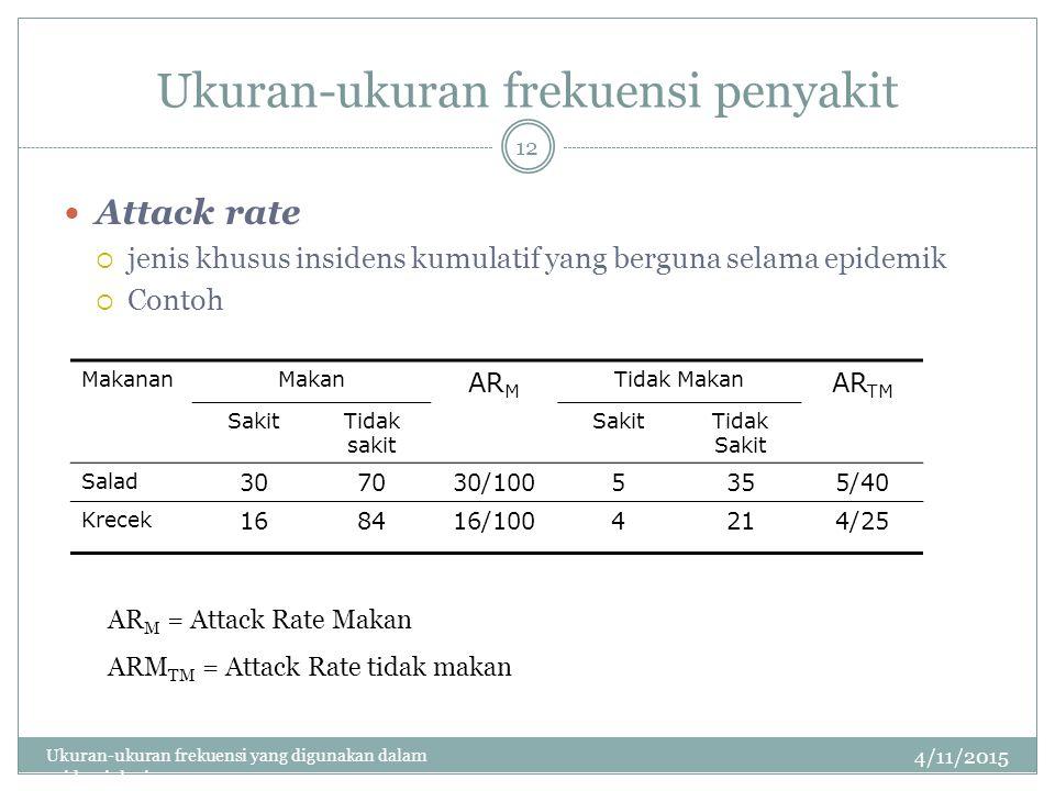 Ukuran-ukuran frekuensi penyakit Attack rate  jenis khusus insidens kumulatif yang berguna selama epidemik  Contoh MakananMakan AR M Tidak Makan AR TM SakitTidak sakit SakitTidak Sakit Salad 307030/1005355/40 Krecek 168416/1004214/25 4/11/2015 Ukuran-ukuran frekuensi yang digunakan dalam epidemiologi 12 AR M = Attack Rate Makan ARM TM = Attack Rate tidak makan