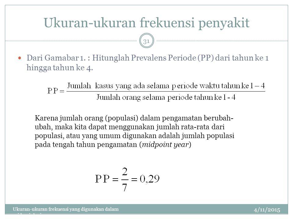 Ukuran-ukuran frekuensi penyakit Dari Gamabar 1.