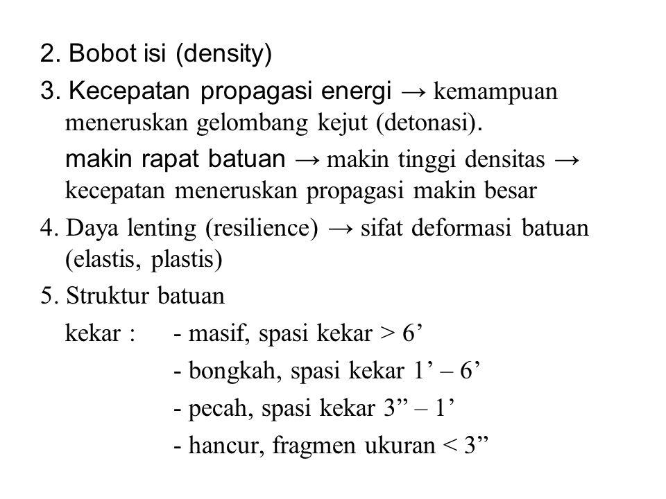 2. Bobot isi (density) 3. Kecepatan propagasi energi → kemampuan meneruskan gelombang kejut (detonasi). makin rapat batuan → makin tinggi densitas → k