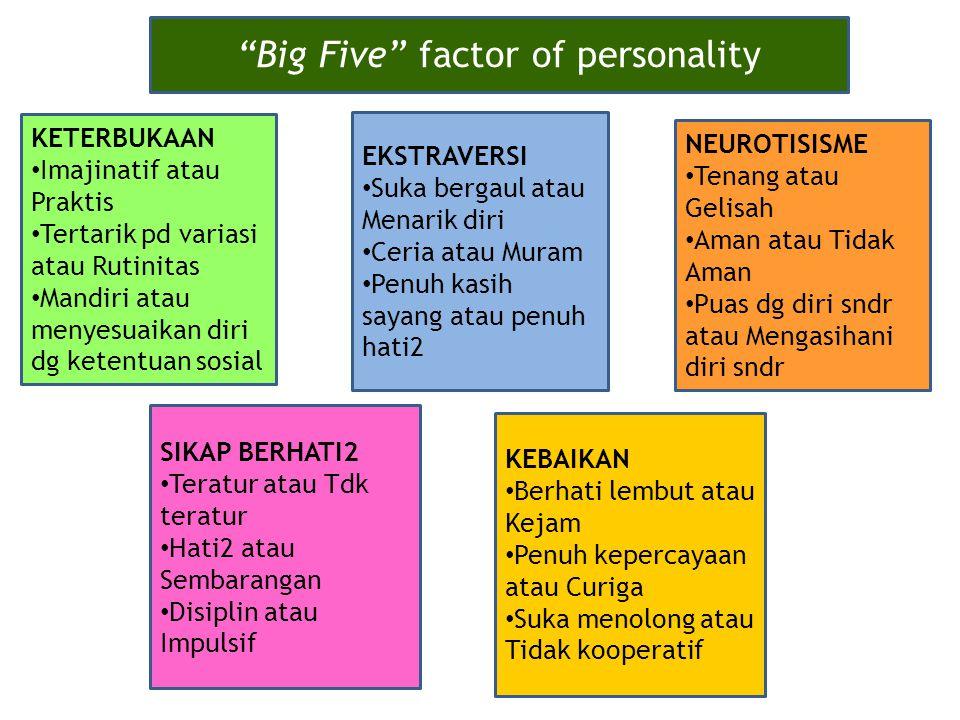 Big Five factor of personality KETERBUKAAN Imajinatif atau Praktis Tertarik pd variasi atau Rutinitas Mandiri atau menyesuaikan diri dg ketentuan sosial SIKAP BERHATI2 Teratur atau Tdk teratur Hati2 atau Sembarangan Disiplin atau Impulsif EKSTRAVERSI Suka bergaul atau Menarik diri Ceria atau Muram Penuh kasih sayang atau penuh hati2 NEUROTISISME Tenang atau Gelisah Aman atau Tidak Aman Puas dg diri sndr atau Mengasihani diri sndr KEBAIKAN Berhati lembut atau Kejam Penuh kepercayaan atau Curiga Suka menolong atau Tidak kooperatif