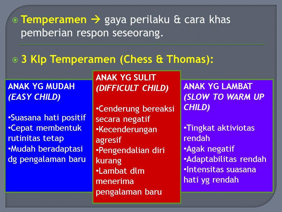  Temperamen  gaya perilaku & cara khas pemberian respon seseorang.