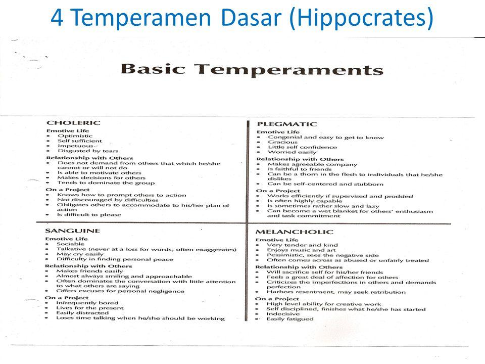 4 Temperamen Dasar (Hippocrates)