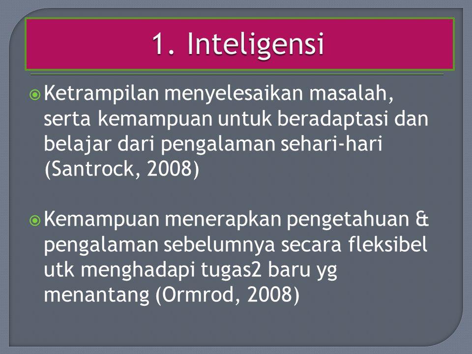 Ketrampilan menyelesaikan masalah, serta kemampuan untuk beradaptasi dan belajar dari pengalaman sehari-hari (Santrock, 2008)  Kemampuan menerapkan pengetahuan & pengalaman sebelumnya secara fleksibel utk menghadapi tugas2 baru yg menantang (Ormrod, 2008)
