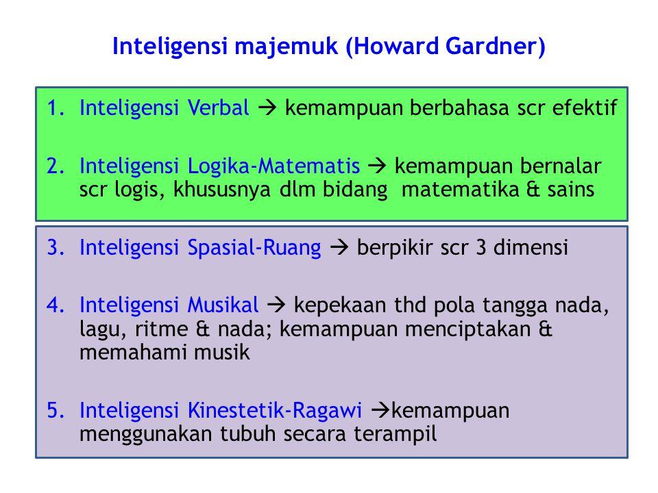 Inteligensi majemuk (Howard Gardner) 1.Inteligensi Verbal  kemampuan berbahasa scr efektif 2.Inteligensi Logika-Matematis  kemampuan bernalar scr logis, khususnya dlm bidang matematika & sains 3.Inteligensi Spasial-Ruang  berpikir scr 3 dimensi 4.Inteligensi Musikal  kepekaan thd pola tangga nada, lagu, ritme & nada; kemampuan menciptakan & memahami musik 5.Inteligensi Kinestetik-Ragawi  kemampuan menggunakan tubuh secara terampil