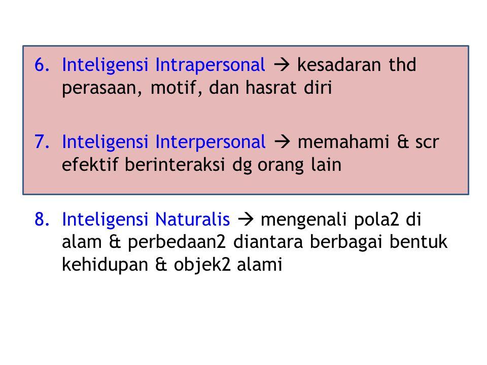 6.Inteligensi Intrapersonal  kesadaran thd perasaan, motif, dan hasrat diri 7.Inteligensi Interpersonal  memahami & scr efektif berinteraksi dg orang lain 8.Inteligensi Naturalis  mengenali pola2 di alam & perbedaan2 diantara berbagai bentuk kehidupan & objek2 alami