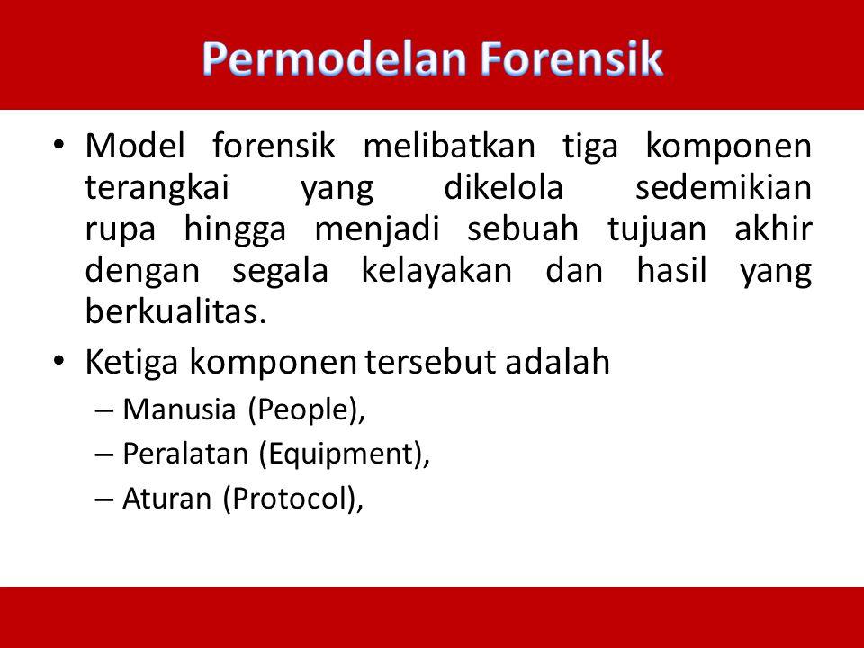 Model forensik melibatkan tiga komponen terangkai yang dikelola sedemikian rupa hingga menjadi sebuah tujuan akhir dengan segala kelayakan dan hasil y