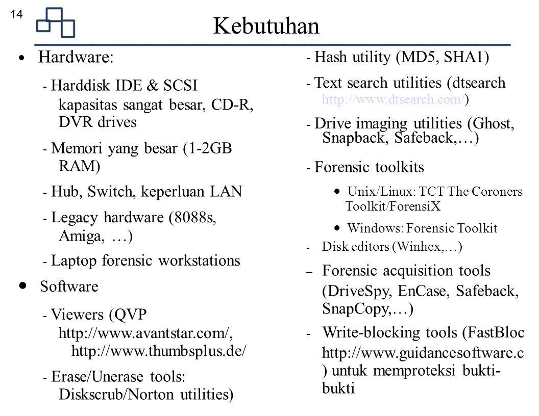 14 ● Hardware: - Harddisk IDE & SCSI Kebutuhan - Hash utility (MD5, SHA1) - Text search utilities (dtsearch http://www.dtsearch.com/) kapasitas sangat