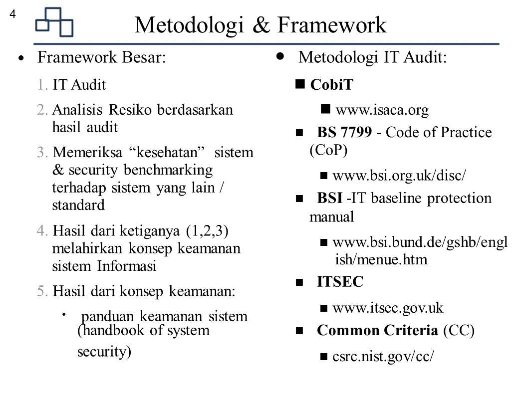 5 COBIT ● Dikembangkan oleh ISACA ● Membantu dalam implementasi sistem kontrol di sistem IT ● (mungkin) cocok untuk self- assesement tapi kurang cocok untuk mengembangkan buku petunjuk keamanan sistem ● Dokumentasi detail kurang ● Tidak begitu user-friendly