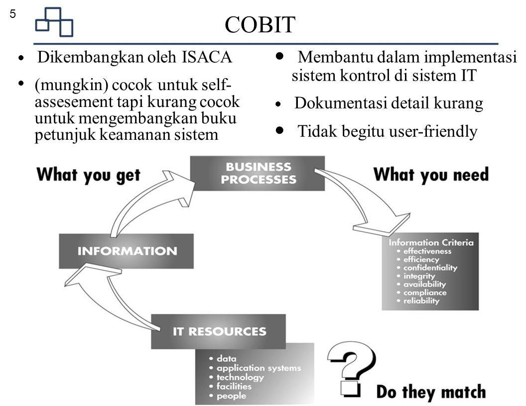5 COBIT ● Dikembangkan oleh ISACA ● Membantu dalam implementasi sistem kontrol di sistem IT ● (mungkin) cocok untuk self- assesement tapi kurang cocok