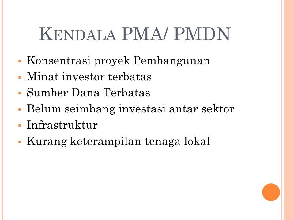K ENDALA PMA/ PMDN  Konsentrasi proyek Pembangunan  Minat investor terbatas  Sumber Dana Terbatas  Belum seimbang investasi antar sektor  Infrast