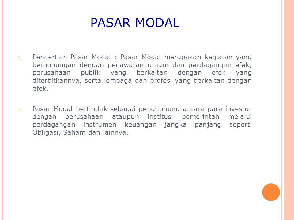 PASAR MODAL 1. Pengertian Pasar Modal : Pasar Modal merupakan kegiatan yang berhubungan dengan penawaran umum dan perdagangan efek, perusahaan publik