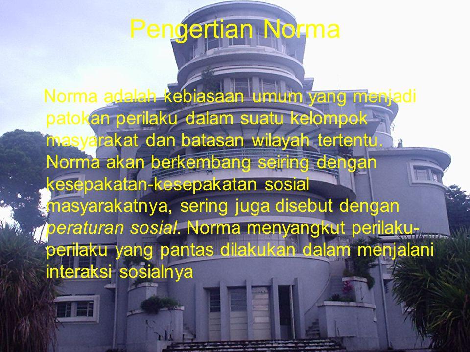 Norma & Sumber Hukum