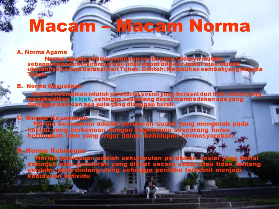 Macam – Macam Norma A.