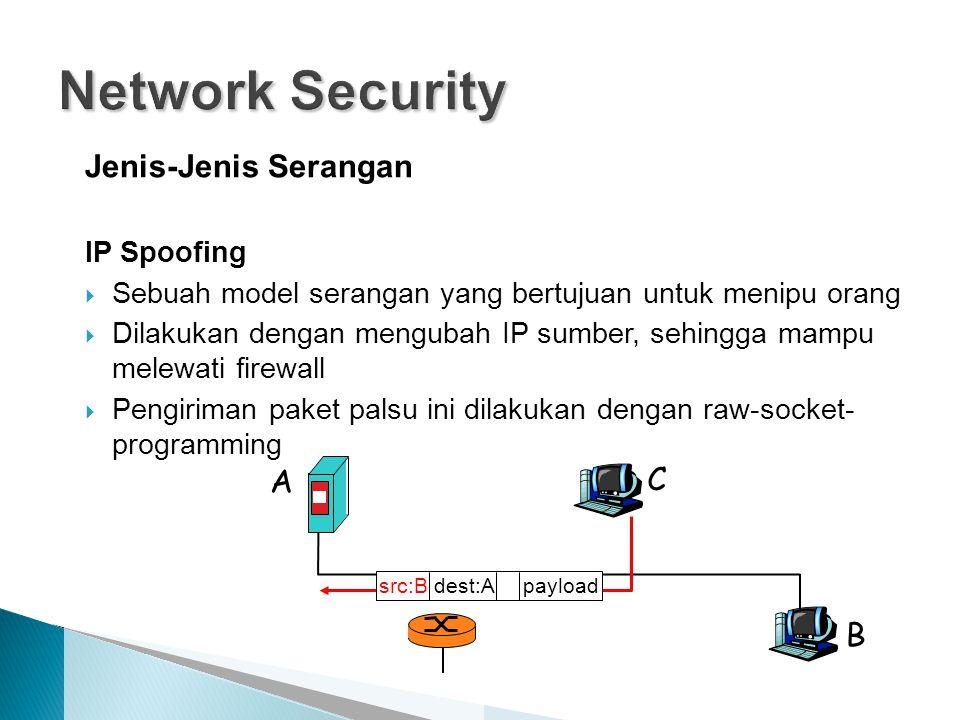Jenis-Jenis Serangan IP Spoofing  Sebuah model serangan yang bertujuan untuk menipu orang  Dilakukan dengan mengubah IP sumber, sehingga mampu melewati firewall  Pengiriman paket palsu ini dilakukan dengan raw-socket- programming A B C src:B dest:A payload