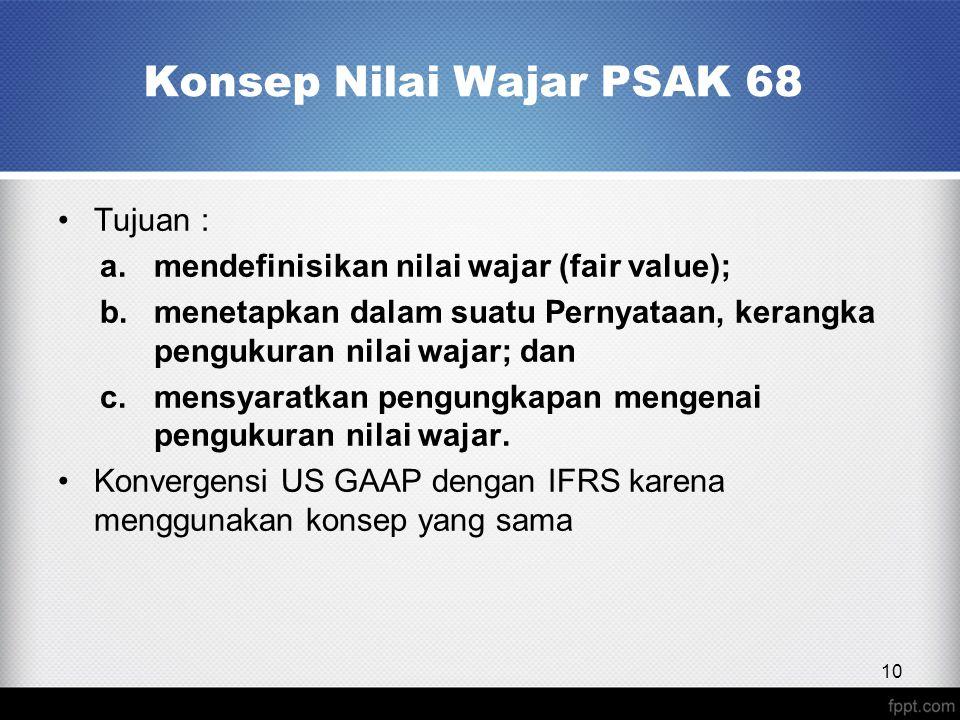 Konsep Nilai Wajar PSAK 68 Tujuan : a.mendefinisikan nilai wajar (fair value); b.menetapkan dalam suatu Pernyataan, kerangka pengukuran nilai wajar; dan c.mensyaratkan pengungkapan mengenai pengukuran nilai wajar.