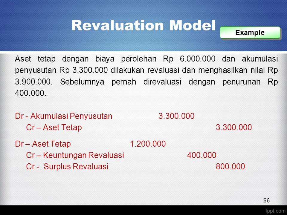 Revaluation Model Example Aset tetap dengan biaya perolehan Rp 6.000.000 dan akumulasi penyusutan Rp 3.300.000 dilakukan revaluasi dan menghasilkan nilai Rp 3.900.000.