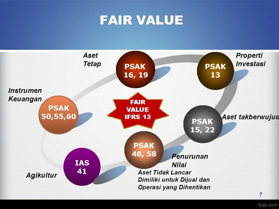 FAIR VALUE PSAK 50,55,60 PSAK 16, 19 PSAK 13 PSAK 15, 22 IAS 41 PSAK 48, 58 Properti Investasi Aset Tidak Lancar Dimiliki untuk Dijual dan Operasi yang Dihentikan Aset takberwujud Agikultur Instrumen Keuangan Aset Tetap 7 FAIR VALUE IFRS 13 Penurunan Nilai