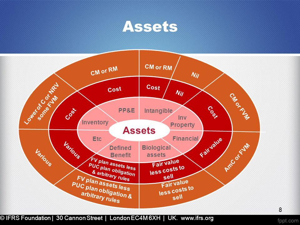 Jika entitas mengelola kelompok aset keuangan dan liabilitas keuangan tersebut berdasarkan eksposur netonya terhadap risiko pasar atau risiko kredit, entitas diizinkan untuk menerapkan pengecualian terhadap Pernyataan ini untuk mengukur nilai wajar.