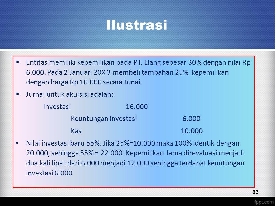  Entitas memiliki kepemilikan pada PT.Elang sebesar 30% dengan nilai Rp 6.000.