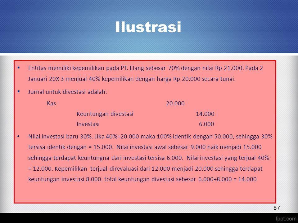  Entitas memiliki kepemilikan pada PT.Elang sebesar 70% dengan nilai Rp 21.000.