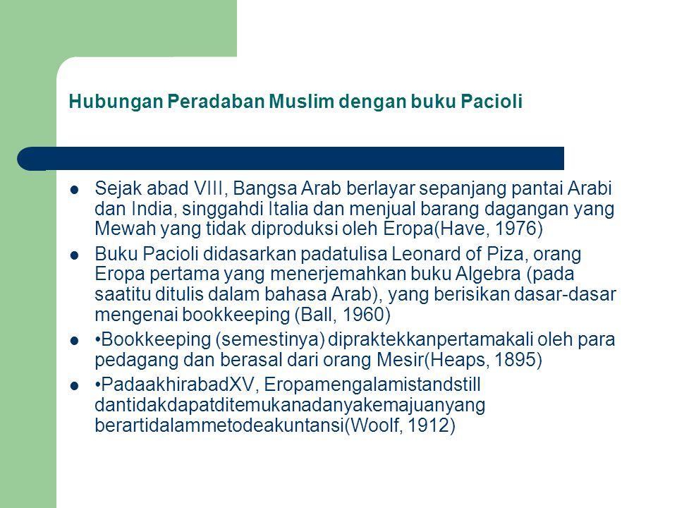 Hubungan Peradaban Muslim dengan buku Pacioli Sejak abad VIII, Bangsa Arab berlayar sepanjang pantai Arabi dan India, singgahdi Italia dan menjual bar
