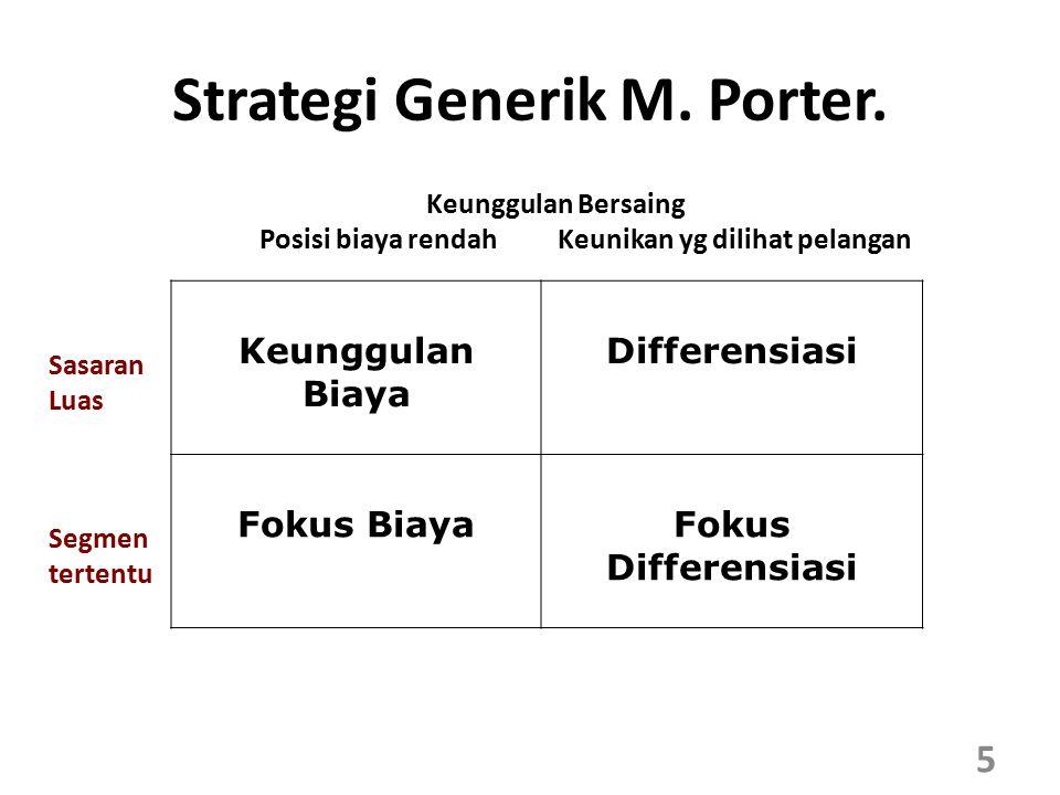 Strategi Generik M. Porter. Sasaran Luas Segmen tertentu Keunggulan Bersaing Posisi biaya rendah Keunikan yg dilihat pelangan Keunggulan Biaya Differe