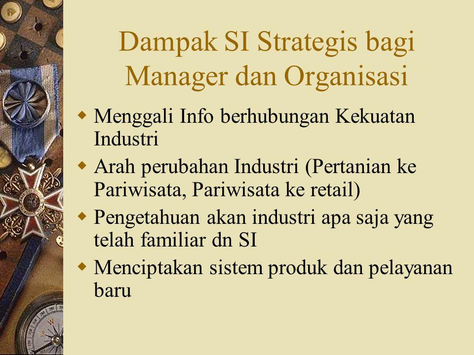 Dampak SI Strategis bagi Manager dan Organisasi  Menggali Info berhubungan Kekuatan Industri  Arah perubahan Industri (Pertanian ke Pariwisata, Pari