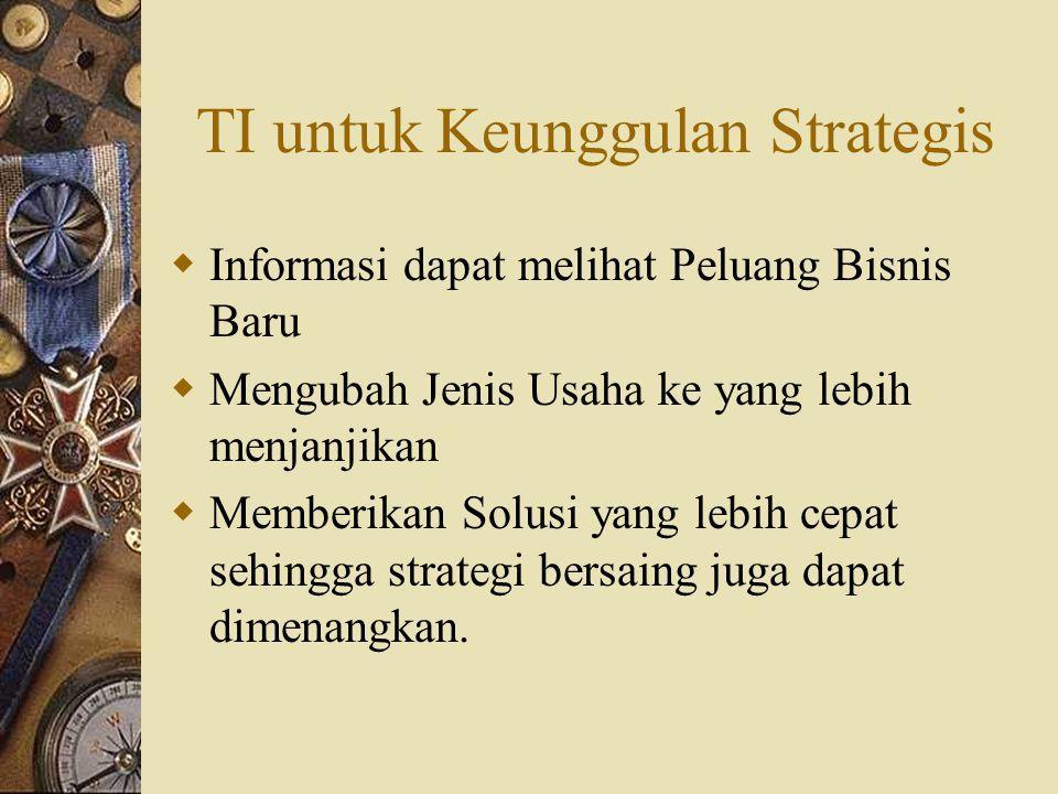 TI untuk Keunggulan Strategis  Informasi dapat melihat Peluang Bisnis Baru  Mengubah Jenis Usaha ke yang lebih menjanjikan  Memberikan Solusi yang