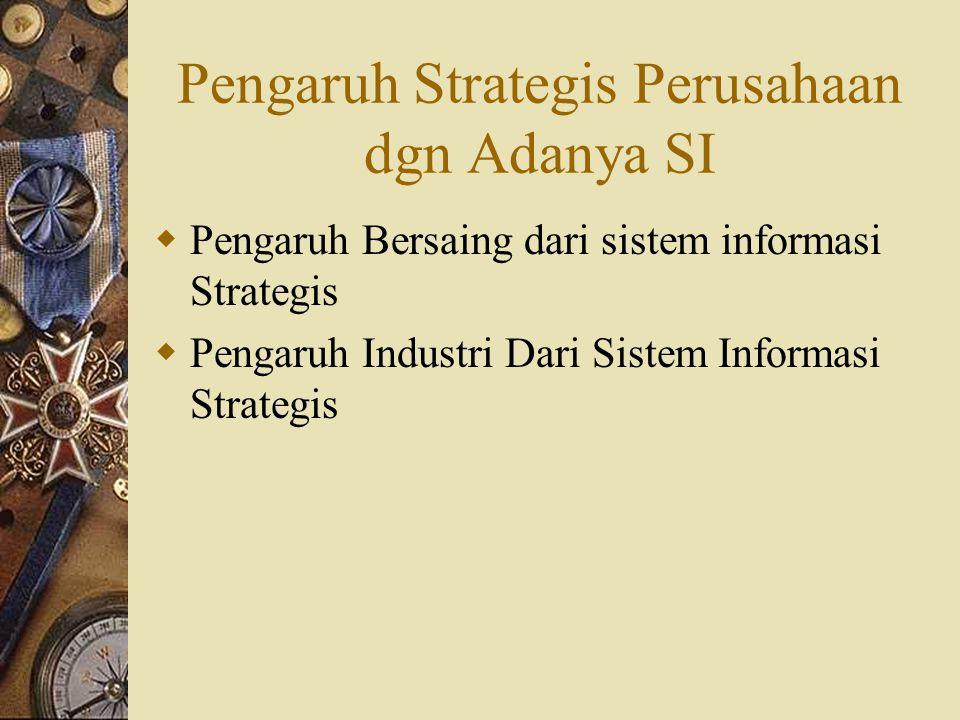 Pengaruh Strategis Perusahaan dgn Adanya SI  Pengaruh Bersaing dari sistem informasi Strategis  Pengaruh Industri Dari Sistem Informasi Strategis