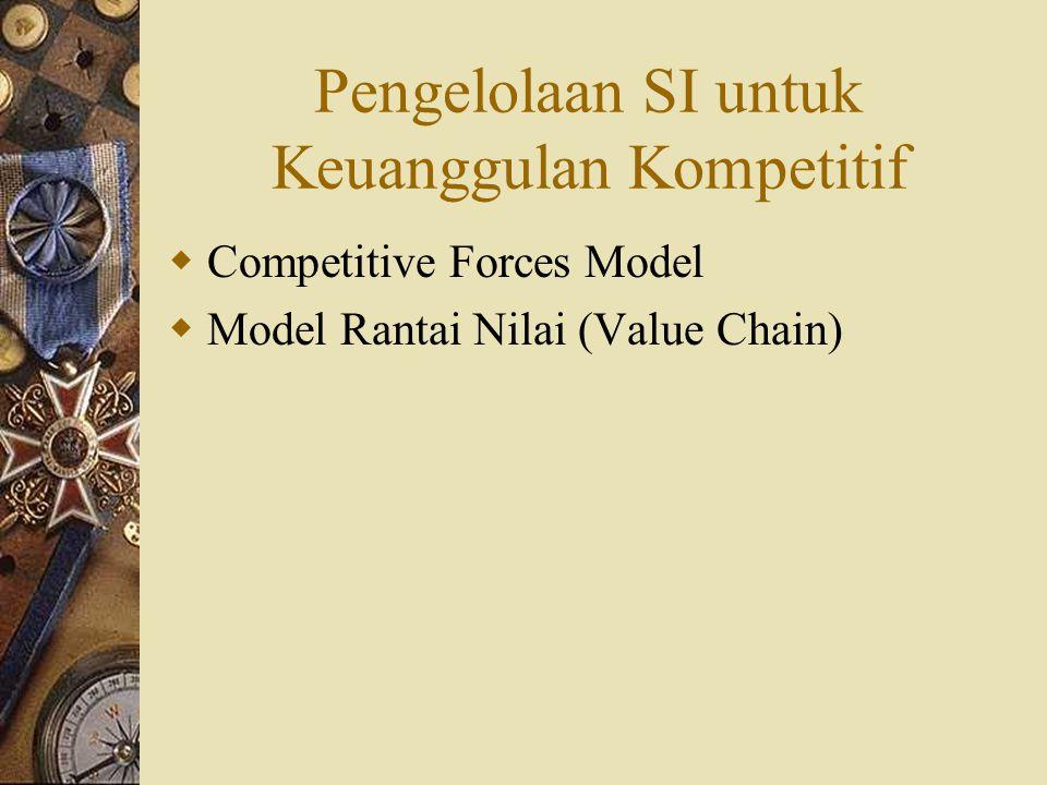 Pengelolaan SI untuk Keuanggulan Kompetitif  Competitive Forces Model  Model Rantai Nilai (Value Chain)