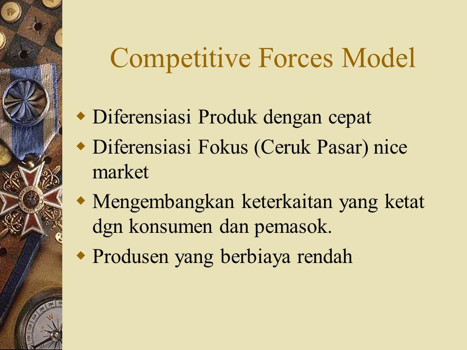 Competitive Forces Model  Diferensiasi Produk dengan cepat  Diferensiasi Fokus (Ceruk Pasar) nice market  Mengembangkan keterkaitan yang ketat dgn