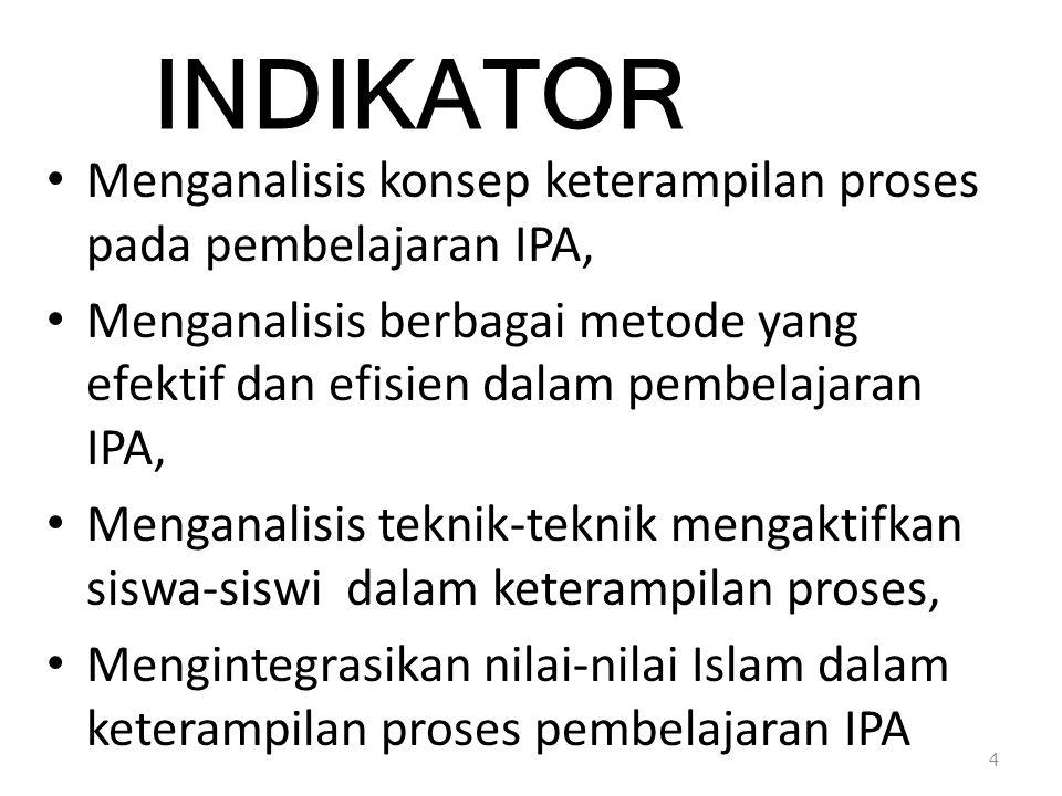 Langkah Perkuliahan (I) Pengantar (5') Kerja Individu(5') GGE(65') Penguatan (10') Refleksi (5') Tindak Lanjut (5') 5