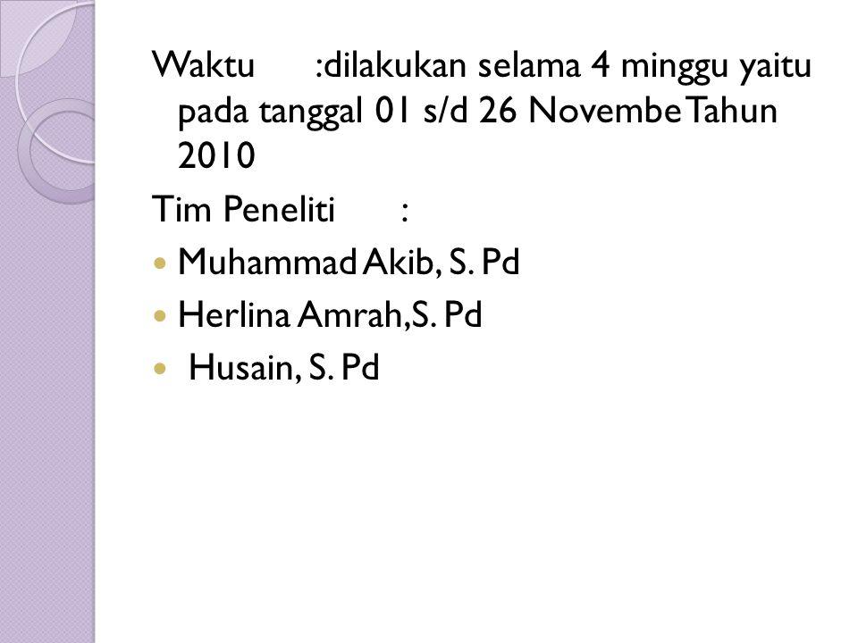 Waktu:dilakukan selama 4 minggu yaitu pada tanggal 01 s/d 26 Novembe Tahun 2010 Tim Peneliti: Muhammad Akib, S. Pd Herlina Amrah,S. Pd Husain, S. Pd