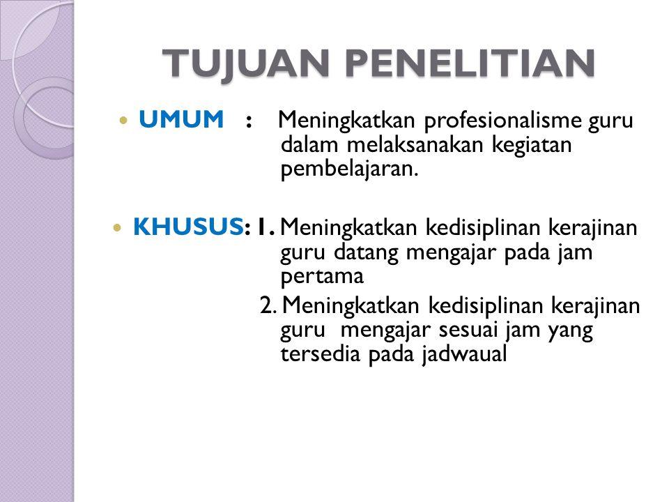TUJUAN PENELITIAN UMUM: Meningkatkan profesionalisme guru dalam melaksanakan kegiatan pembelajaran. KHUSUS: 1. Meningkatkan kedisiplinan kerajinan gur