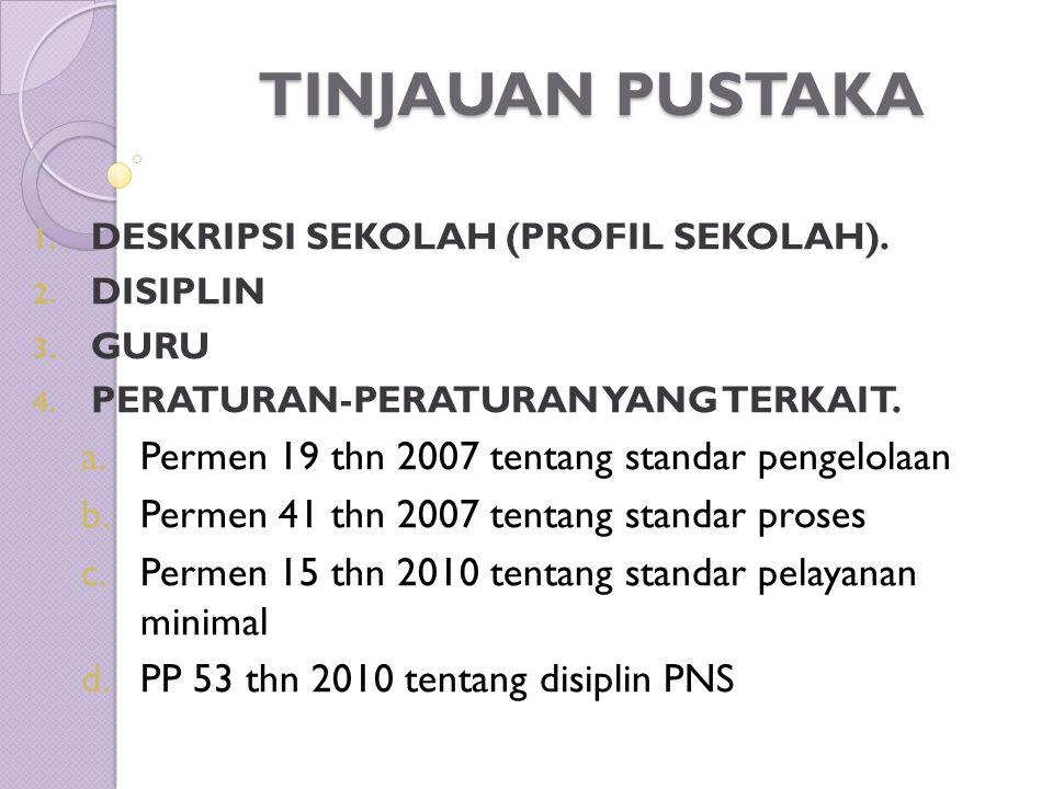 TINJAUAN PUSTAKA 1. DESKRIPSI SEKOLAH (PROFIL SEKOLAH). 2. DISIPLIN 3. GURU 4. PERATURAN-PERATURAN YANG TERKAIT. a.Permen 19 thn 2007 tentang standar