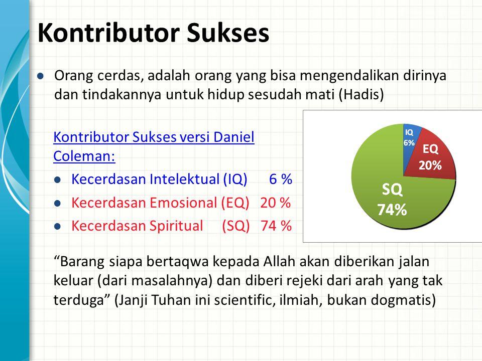Orang cerdas, adalah orang yang bisa mengendalikan dirinya dan tindakannya untuk hidup sesudah mati (Hadis) Kontributor Sukses versi Daniel Coleman: Kecerdasan Intelektual (IQ) 6 % Kecerdasan Emosional (EQ) 20 % Kecerdasan Spiritual (SQ) 74 % Kontributor Sukses Barang siapa bertaqwa kepada Allah akan diberikan jalan keluar (dari masalahnya) dan diberi rejeki dari arah yang tak terduga (Janji Tuhan ini scientific, ilmiah, bukan dogmatis)