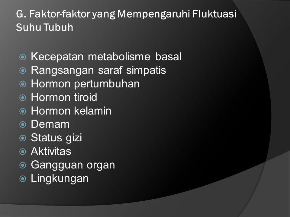 G. Faktor-faktor yang Mempengaruhi Fluktuasi Suhu Tubuh  Kecepatan metabolisme basal  Rangsangan saraf simpatis  Hormon pertumbuhan  Hormon tiroid