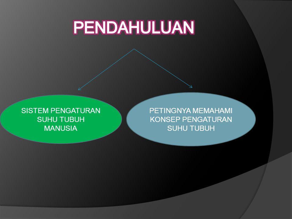 SISTEM PENGATURAN SUHU TUBUH MANUSIA PETINGNYA MEMAHAMI KONSEP PENGATURAN SUHU TUBUH