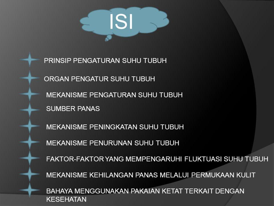 ISI PRINSIP PENGATURAN SUHU TUBUH ORGAN PENGATUR SUHU TUBUH MEKANISME PENGATURAN SUHU TUBUH SUMBER PANAS MEKANISME PENINGKATAN SUHU TUBUH MEKANISME PENURUNAN SUHU TUBUH FAKTOR-FAKTOR YANG MEMPENGARUHI FLUKTUASI SUHU TUBUH MEKANISME KEHILANGAN PANAS MELALUI PERMUKAAN KULIT BAHAYA MENGGUNAKAN PAKAIAN KETAT TERKAIT DENGAN KESEHATAN