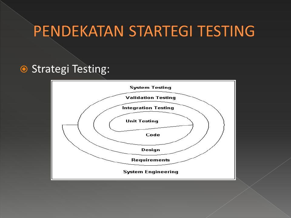  Strategi Testing: