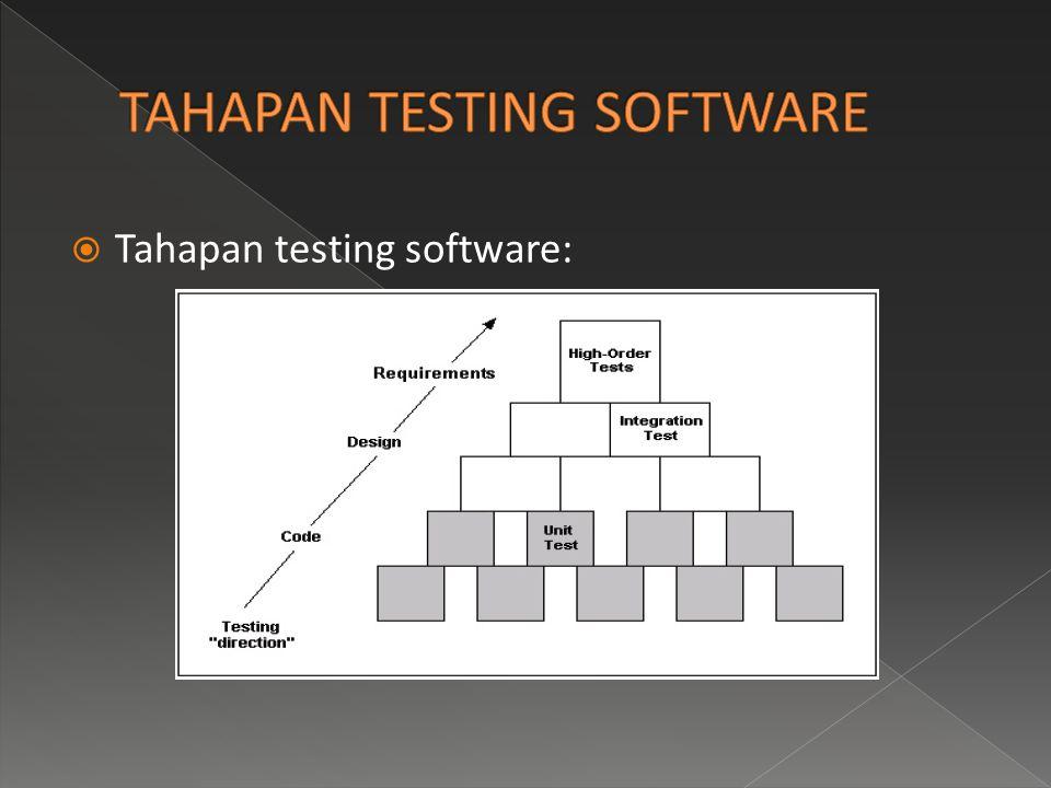  Tahapan testing software: