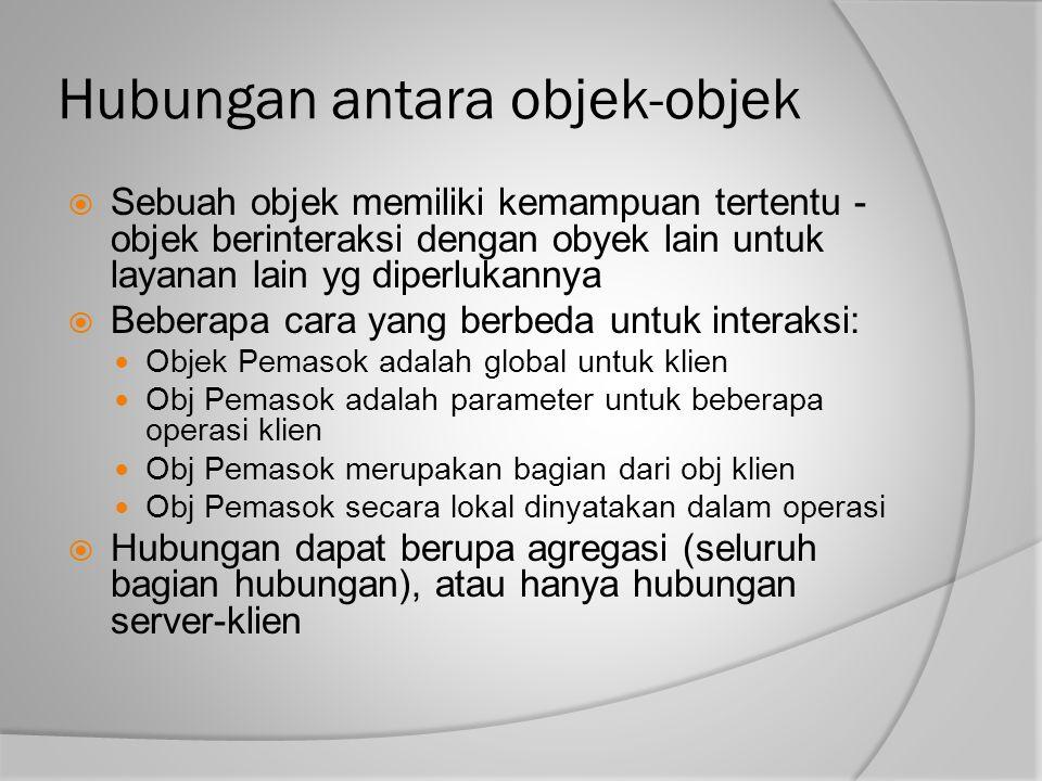 Pewarisan  Pewarisan adalah unik untuk OO dan tidak ada dalam bahasa-bahasa berorientasi fungsi / model  Pewarisan oleh kelas B dari kelas A adalah fasilitas dimana B secara implisit mendapatkan atribut dan operasi A sebagai bagian dari dirinya sendiri  Pewarisan atribut dan metode dari A yang digunakan kembali oleh B  Ketika B mewarisi dari A, B adalah subkelas atau kelas turunan dan A adalah kelas dasar atau superclass