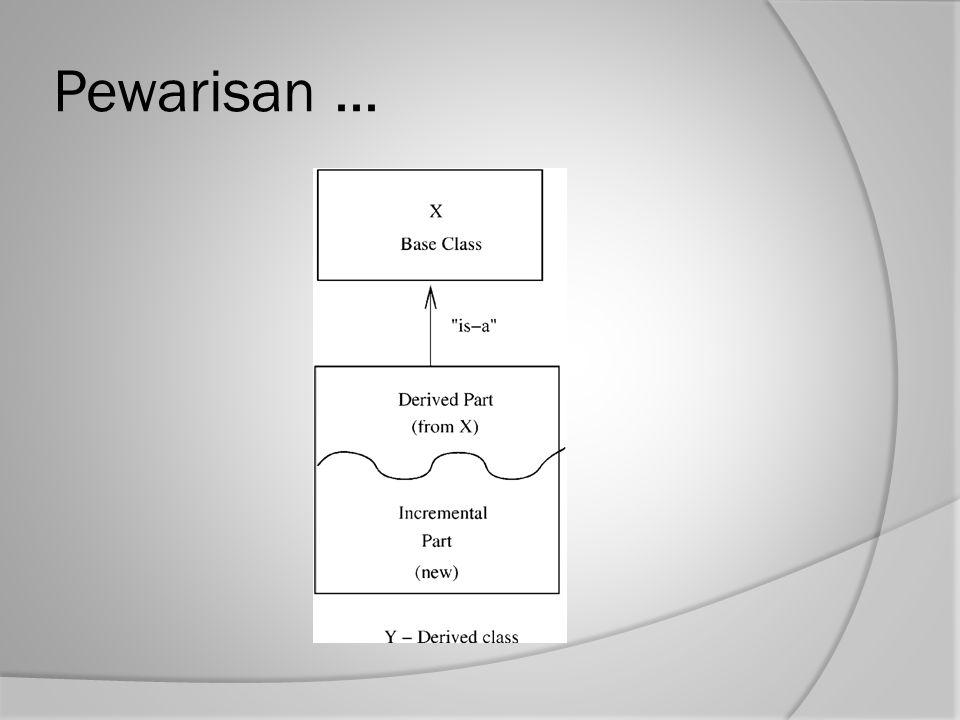 Diagram Kelas  Kelas adalah blok bangunan dasar dari sistem OO karena kelas adalah unit pelaksanaan juga  Diagram Class adalah bagian utama dalam sebuah desain OO.
