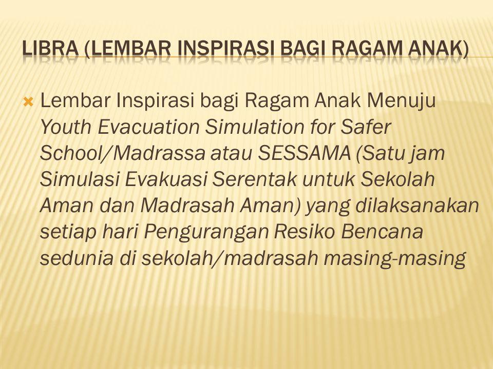  Lembar Inspirasi bagi Ragam Anak Menuju Youth Evacuation Simulation for Safer School/Madrassa atau SESSAMA (Satu jam Simulasi Evakuasi Serentak untu