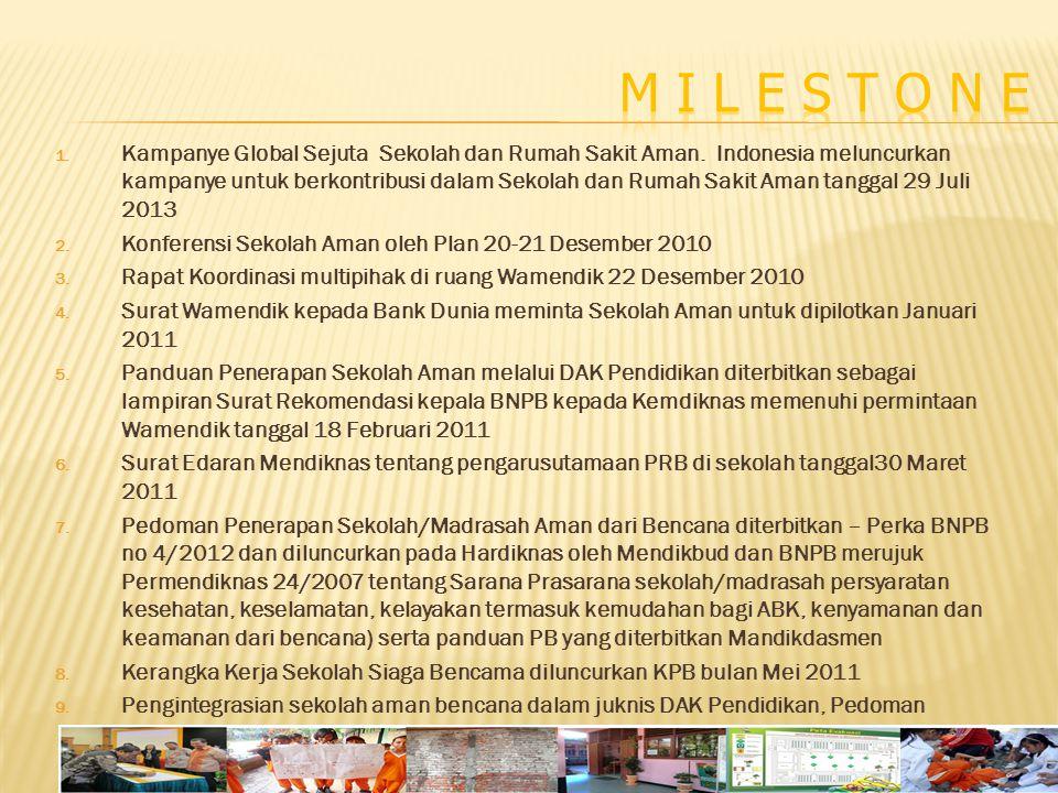 30 1. Kampanye Global Sejuta Sekolah dan Rumah Sakit Aman. Indonesia meluncurkan kampanye untuk berkontribusi dalam Sekolah dan Rumah Sakit Aman tangg