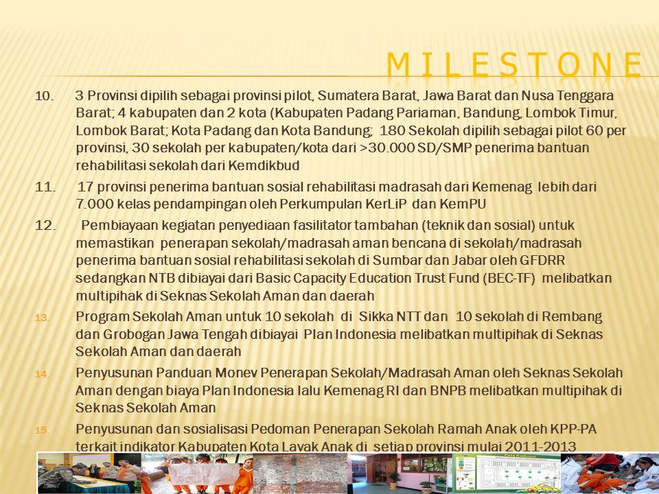 31 10. 3 Provinsi dipilih sebagai provinsi pilot, Sumatera Barat, Jawa Barat dan Nusa Tenggara Barat; 4 kabupaten dan 2 kota (Kabupaten Padang Pariama