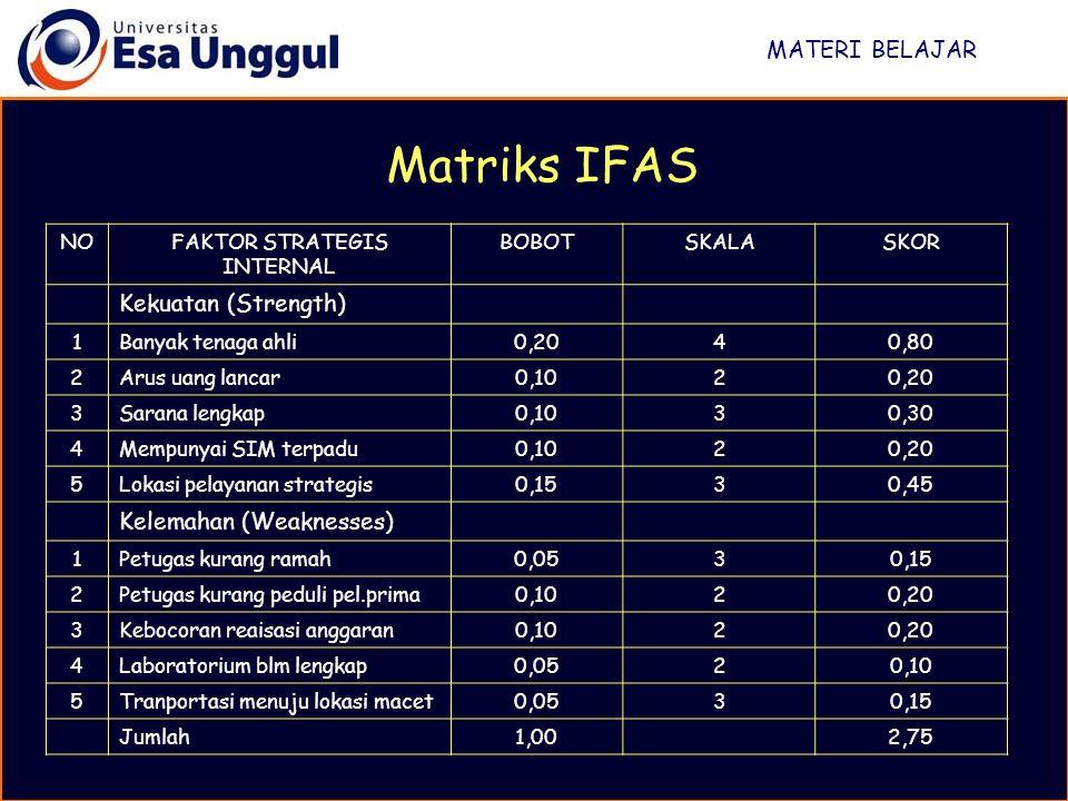 MATERI BELAJAR Matriks IFAS NOFAKTOR STRATEGIS INTERNAL BOBOTSKALASKOR Kekuatan (Strength) 1Banyak tenaga ahli0,2040,80 2Arus uang lancar0,1020,20 3Sa