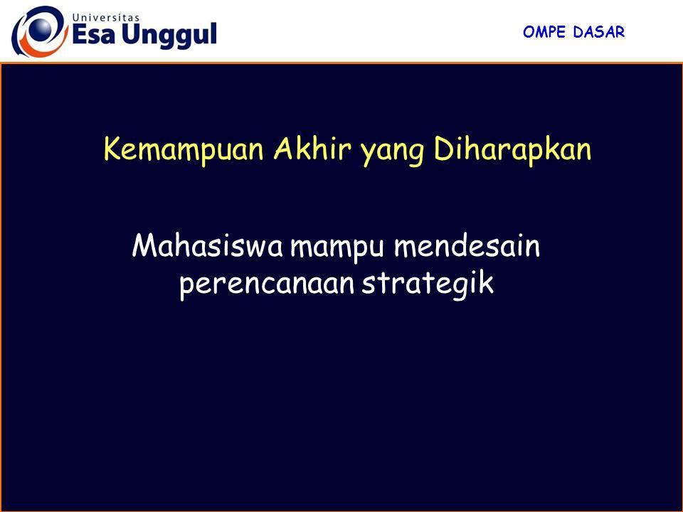 MATERI BELAJAR Perencanaan strategik adalah proses analisis, perumusan dan evaluasi strategi untuk mengembangkan strategi dalam rangka mengatasi ancaman dan merebut peluang Tahapan perencanaan strategik, terdiri dari pengumpulan data, analisis data, pengambilan keputusan Perencanaan strategik