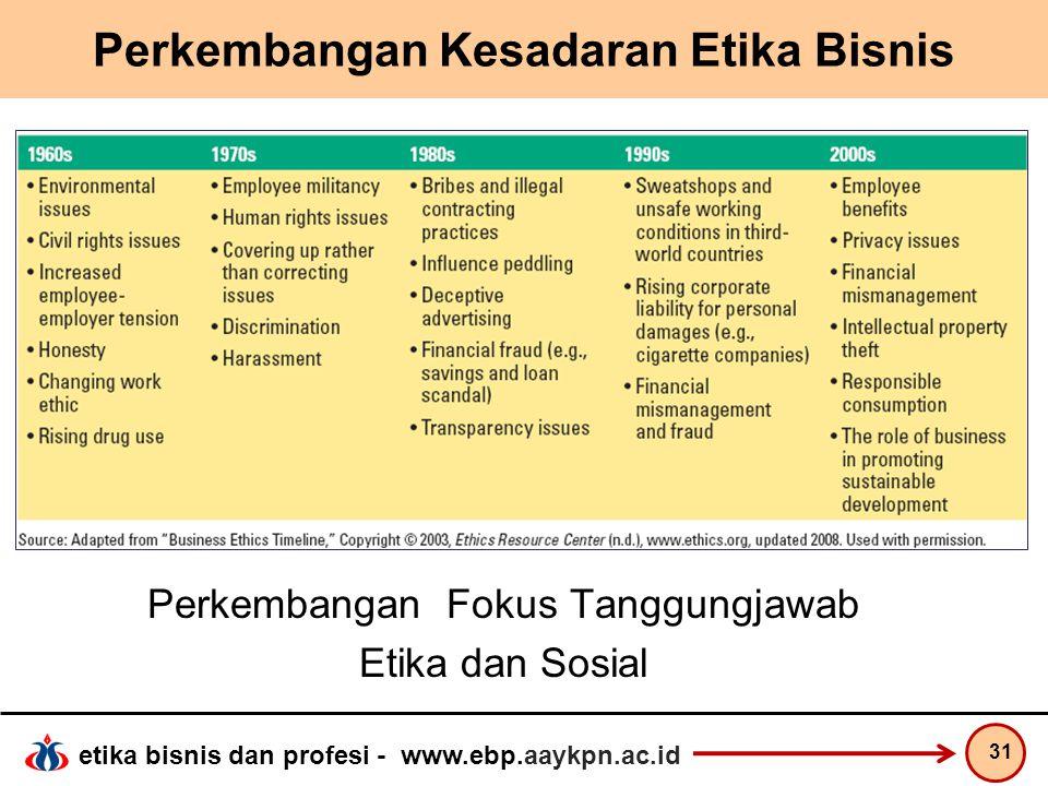 etika bisnis dan profesi - www.ebp.aaykpn.ac.id Perkembangan Kesadaran Etika Bisnis 31 Perkembangan Fokus Tanggungjawab Etika dan Sosial